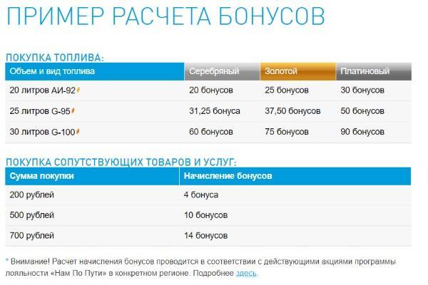 Нам по пути Газпром