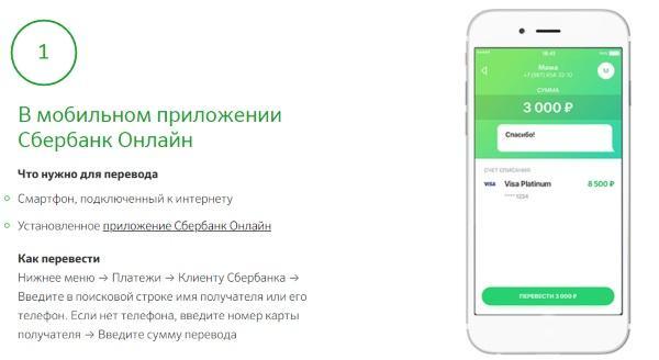 Сбербанк комиссия 1%