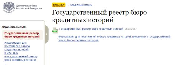 скрин каталога ццки на сайте ЦБ РФ