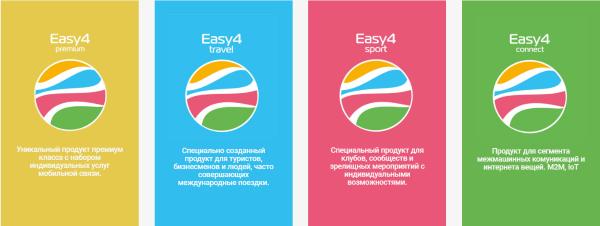 тарифы easy4