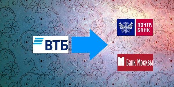 банки-партнеры втб 24