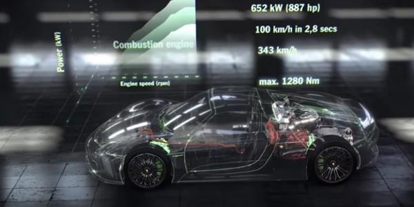 структурные особенности новой модели автомобиля 2018 года