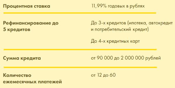 список условий по программе перекредитования в РБ