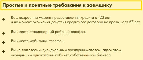 требования к заемщикам по перекредитованию в РБ
