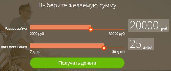 Заявка на кредит от Кредито.ру