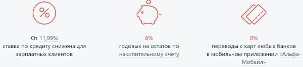 Зарплатный проект Альфа-Банк